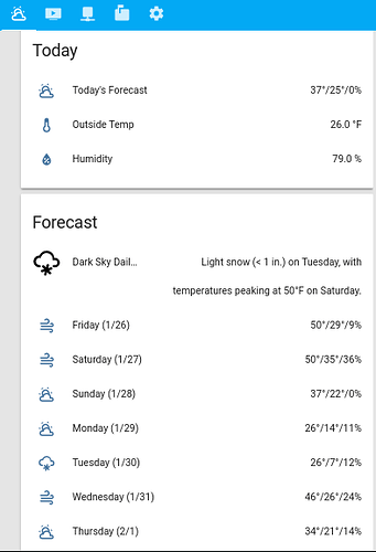 7 Day Weather Forecast - Share your Projects! - Home Assistant Community