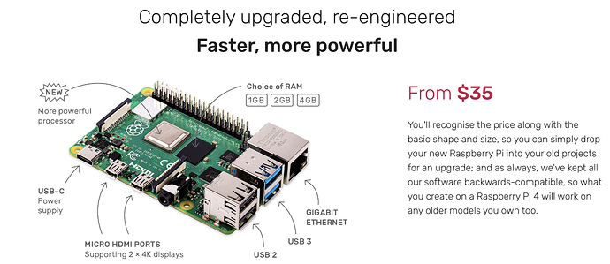 The Raspberry Pi 4 has been announced! - Hardware - Home
