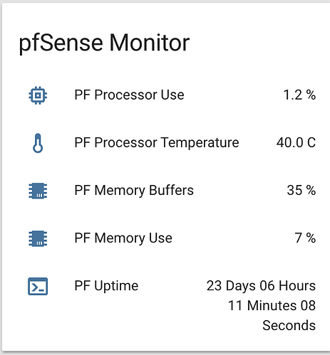 pfSense stat monitor - Share your Projects! - Home Assistant