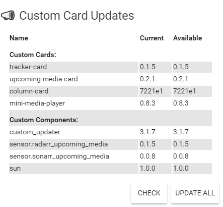 Custom_updater and tracker-card not reporting correctly