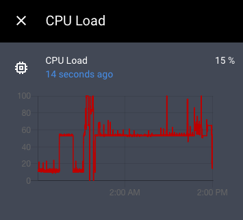 High CPU Usage how to narrow down source - Configuration