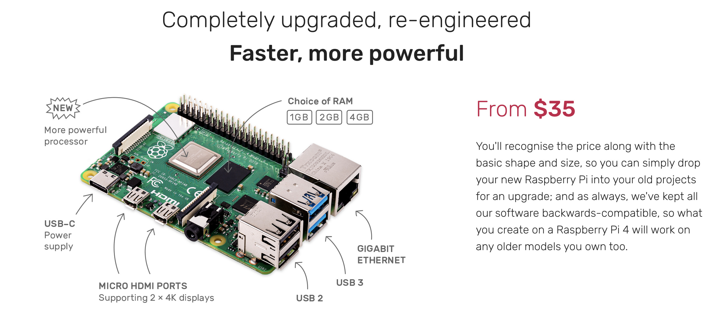 The Raspberry Pi 4 has been announced! - Hardware - Home Assistant