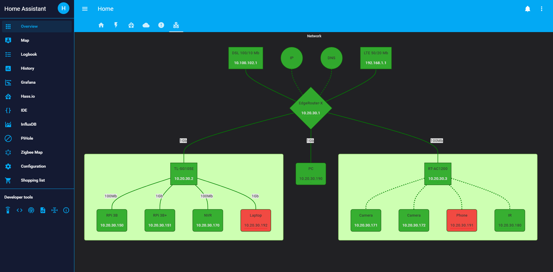 Live network diagram ( InfluxDB + Grafana + Mermaid ) - Share your